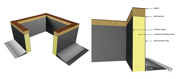 Standard Roof Curbs  sc 1 st  ConnFab & Standard Roof Curbs | ConnFab memphite.com